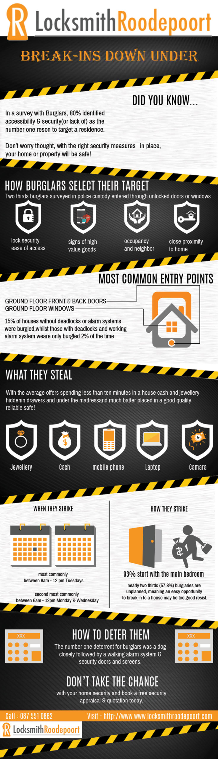 burglary infographic